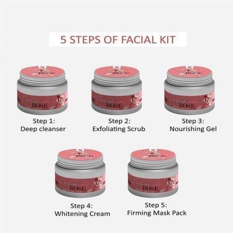 English-Rose-Facial-Kit-How-to-use